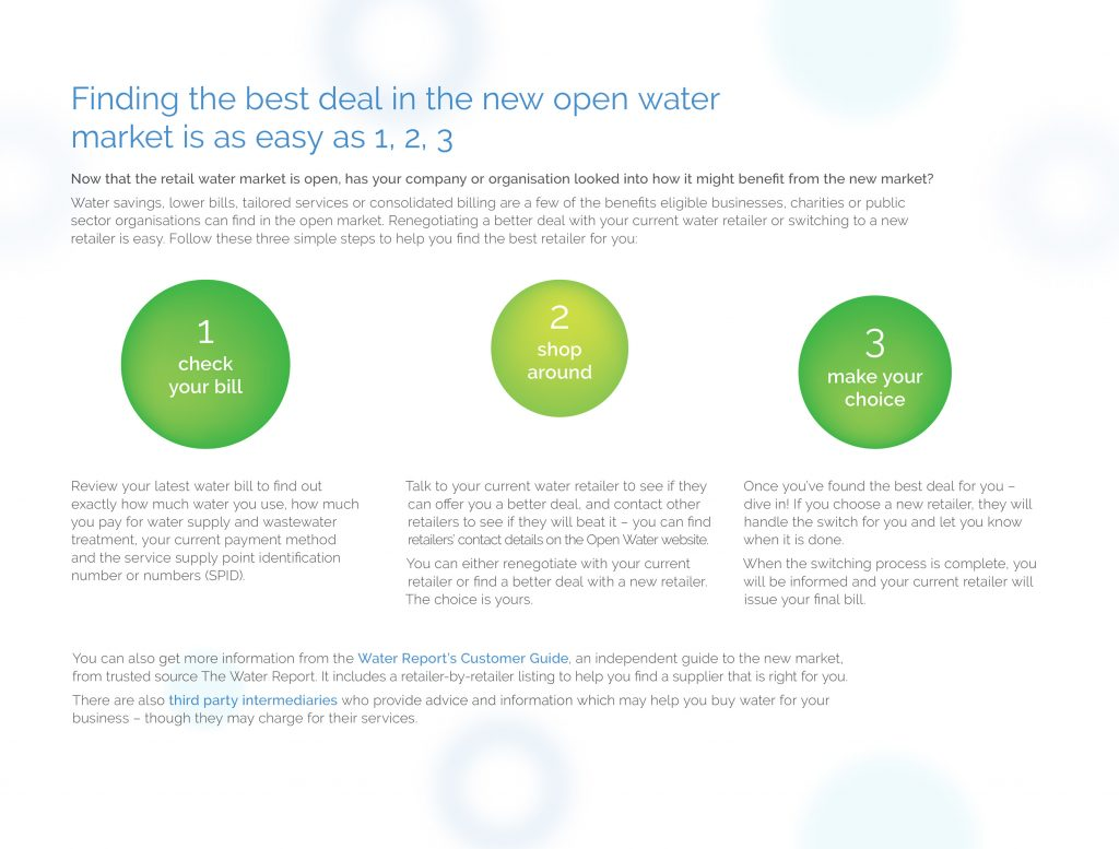 3-steps-to-switching-water-retailer
